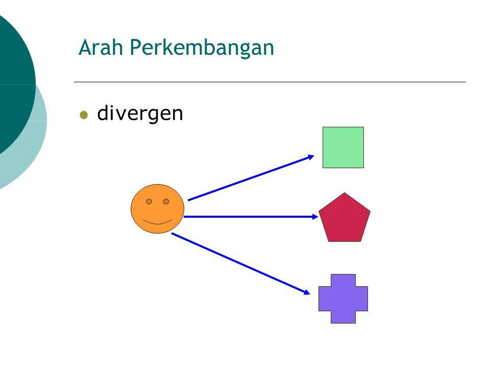 Arah Perkembangan convergent