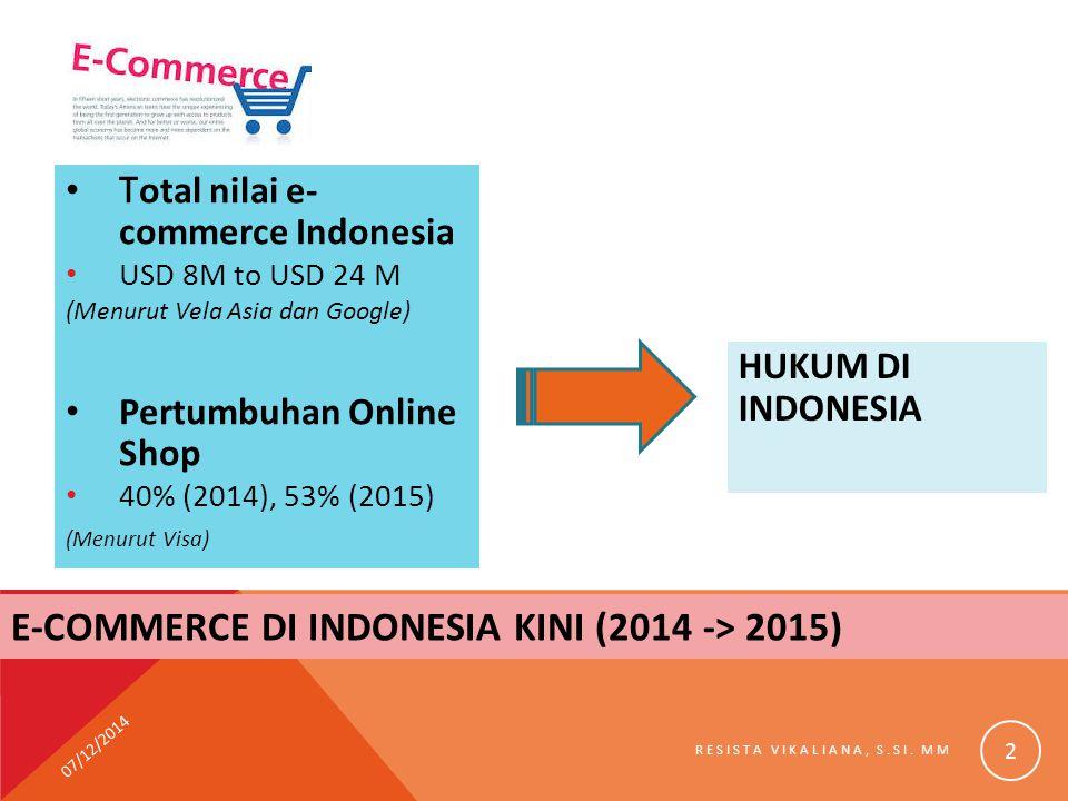 T otal nilai e- commerce Indonesia USD 8M to USD 24 M (Menurut Vela Asia dan Google) Pertumbuhan Online Shop 40% (2014), 53% (2015) (Menurut Visa) HUK