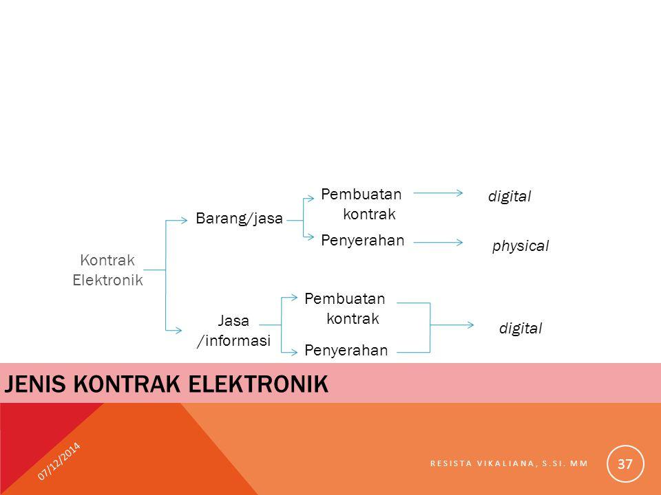 JENIS KONTRAK ELEKTRONIK RESISTA VIKALIANA, S.SI. MM 37 Kontrak Elektronik Barang/jasa Jasa /informasi Pembuatan kontrak Penyerahan Pembuatan kontrak