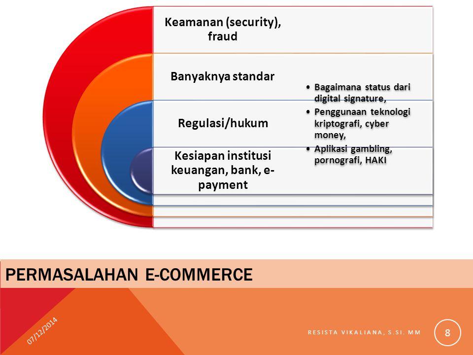 Keamanan (security), fraud Banyaknya standar Regulasi/hukum Kesiapan institusi keuangan, bank, e- payment Bagaimana status dari digital signature, Pen