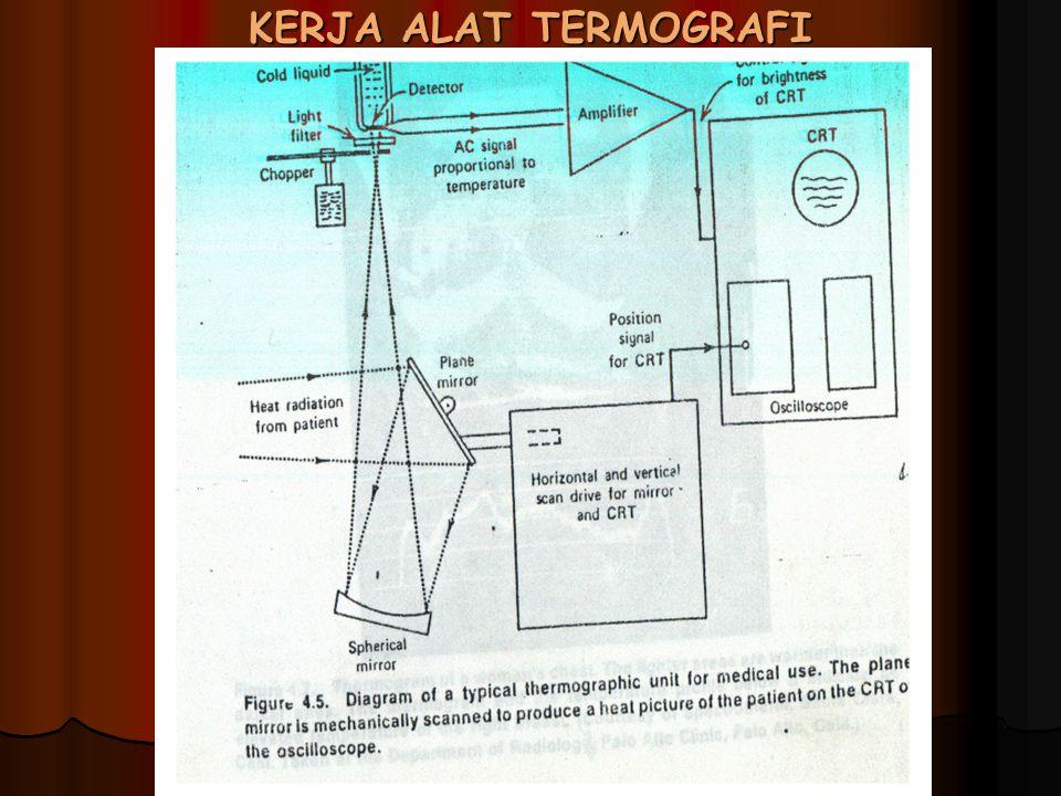 - Sebelum sampai ke detector radiasi disaring dari radiasi sinar tampak oleh filter.