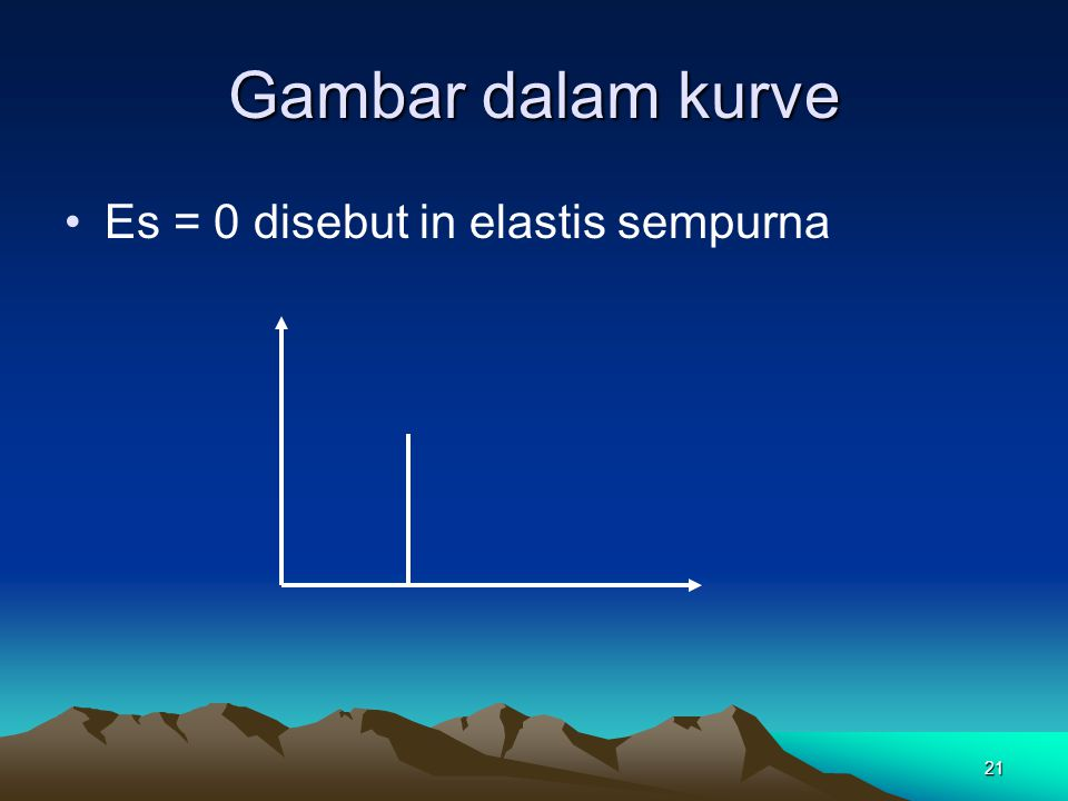 21 Gambar dalam kurve Es = 0 disebut in elastis sempurna