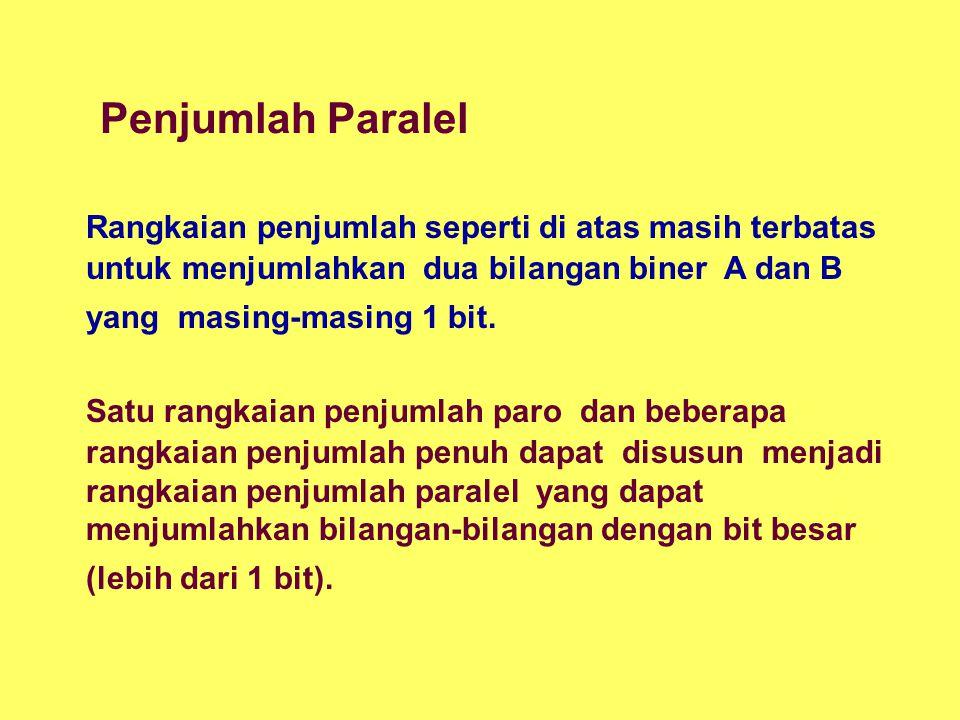 Penjumlah Paralel Satu rangkaian penjumlah paro dan beberapa rangkaian penjumlah penuh dapat disusun menjadi rangkaian penjumlah paralel yang dapat me