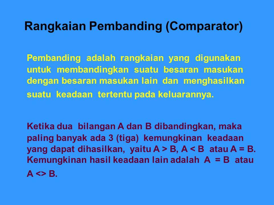 Rangkaian Pembanding (Comparator) Pembanding adalah rangkaian yang digunakan untuk membandingkan suatu besaran masukan dengan besaran masukan lain dan