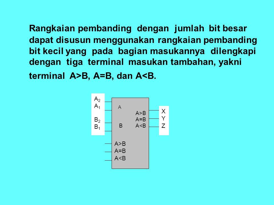 Rangkaian pembanding dengan jumlah bit besar dapat disusun menggunakan rangkaian pembanding bit kecil yang pada bagian masukannya dilengkapi dengan ti