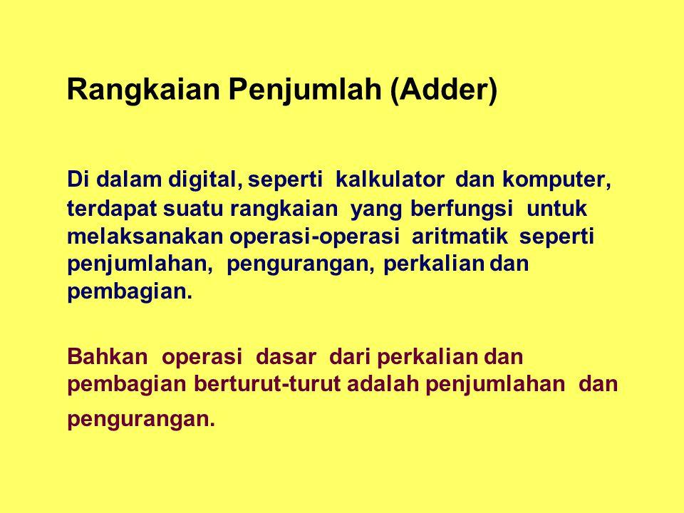 Rangkaian Penjumlah (Adder) Di dalam digital, seperti kalkulator dan komputer, terdapat suatu rangkaian yang berfungsi untuk melaksanakan operasi-oper