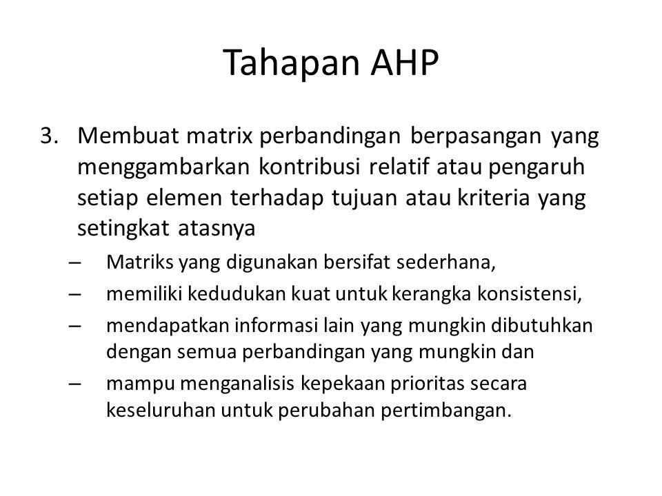 Tahapan AHP 3.Membuat matrix perbandingan berpasangan yang menggambarkan kontribusi relatif atau pengaruh setiap elemen terhadap tujuan atau kriteria