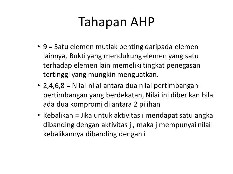 Tahapan AHP 9 = Satu elemen mutlak penting daripada elemen lainnya, Bukti yang mendukung elemen yang satu terhadap elemen lain memeliki tingkat penega