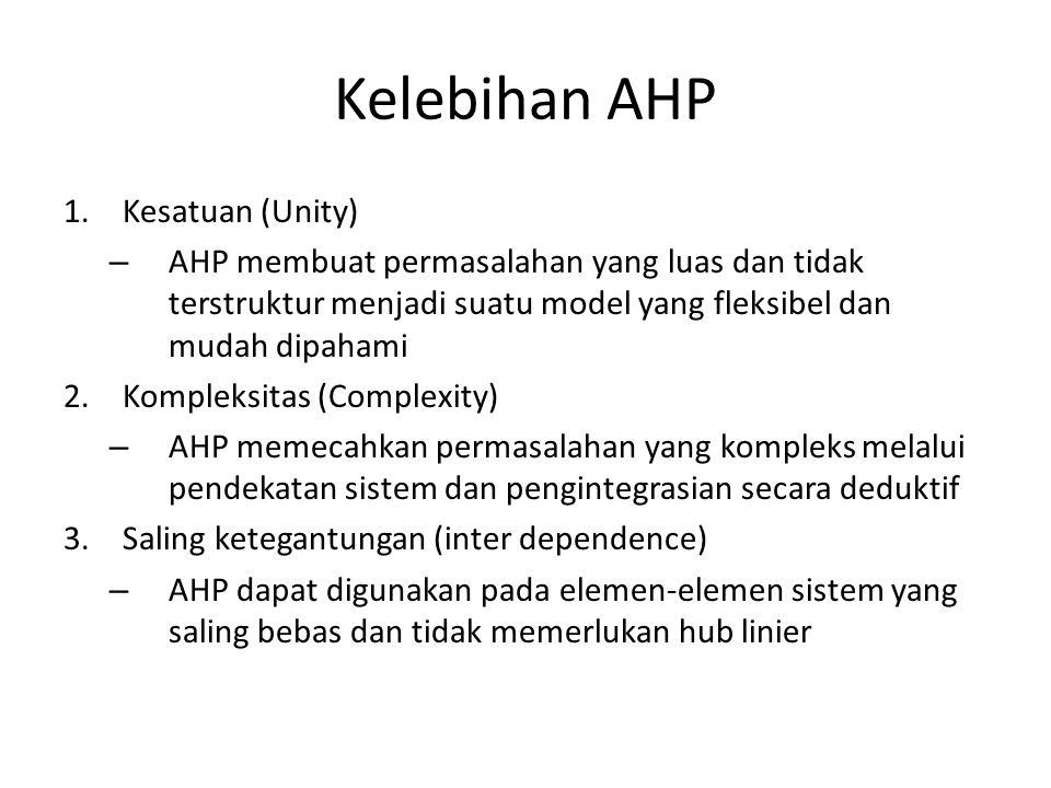 Kelebihan AHP 1.Kesatuan (Unity) – AHP membuat permasalahan yang luas dan tidak terstruktur menjadi suatu model yang fleksibel dan mudah dipahami 2.Ko