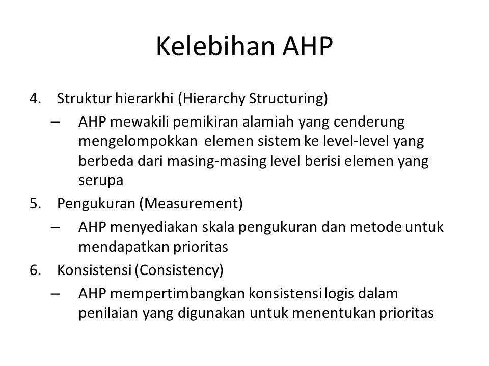 Kelebihan AHP 4.Struktur hierarkhi (Hierarchy Structuring) – AHP mewakili pemikiran alamiah yang cenderung mengelompokkan elemen sistem ke level-level