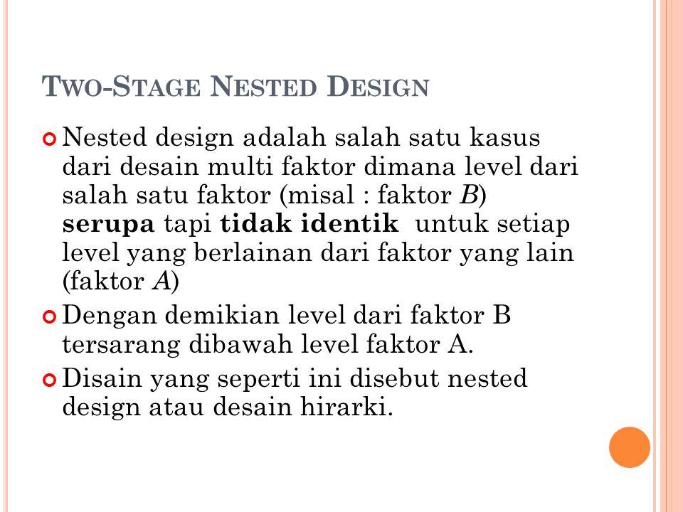 Nested design adalah salah satu kasus dari desain multi faktor dimana level dari salah satu faktor (misal : faktor B ) serupa tapi tidak identik untuk setiap level yang berlainan dari faktor yang lain (faktor A ) Dengan demikian level dari faktor B tersarang dibawah level faktor A.