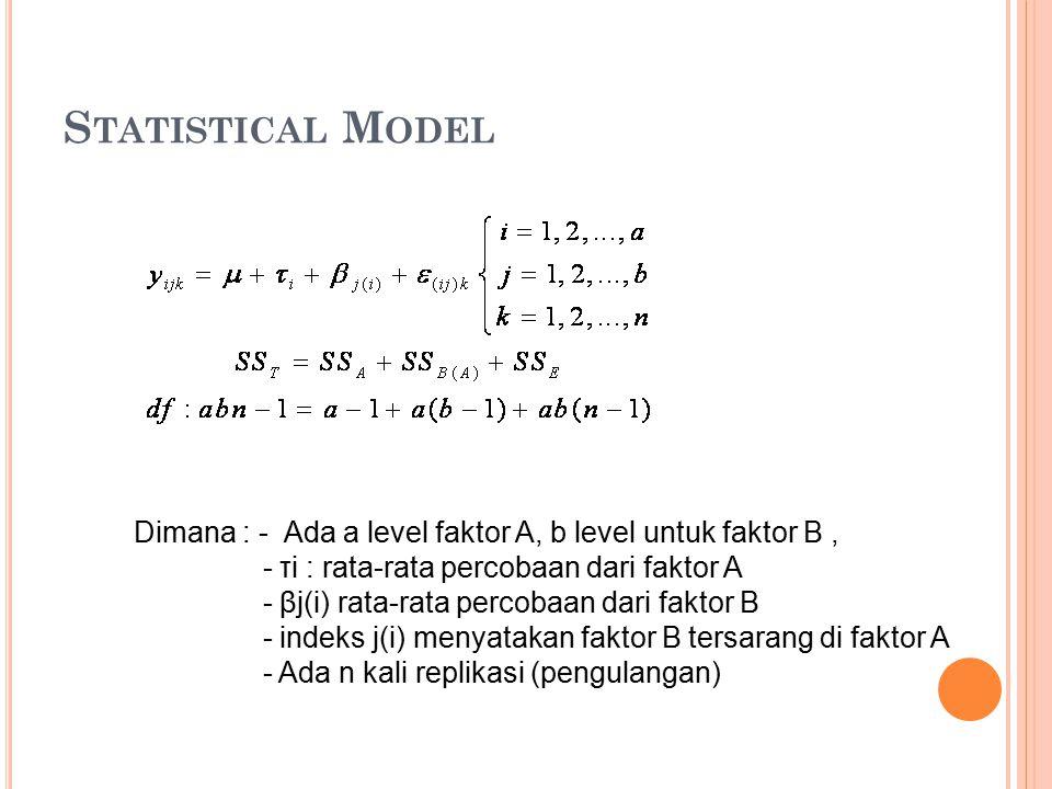 S TATISTICAL M ODEL Dimana : - Ada a level faktor A, b level untuk faktor B, - τi : rata-rata percobaan dari faktor A - βj(i) rata-rata percobaan dari faktor B - indeks j(i) menyatakan faktor B tersarang di faktor A - Ada n kali replikasi (pengulangan)
