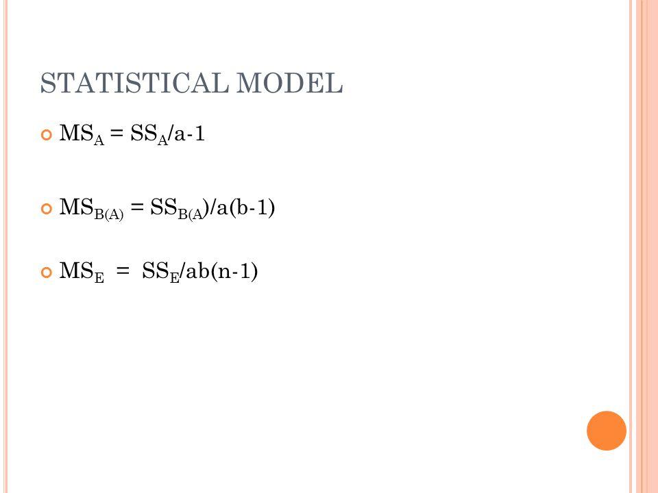 Karena level dari mesin flexo dan operator fixed, maka perhitungan mean Fo nya adalah: