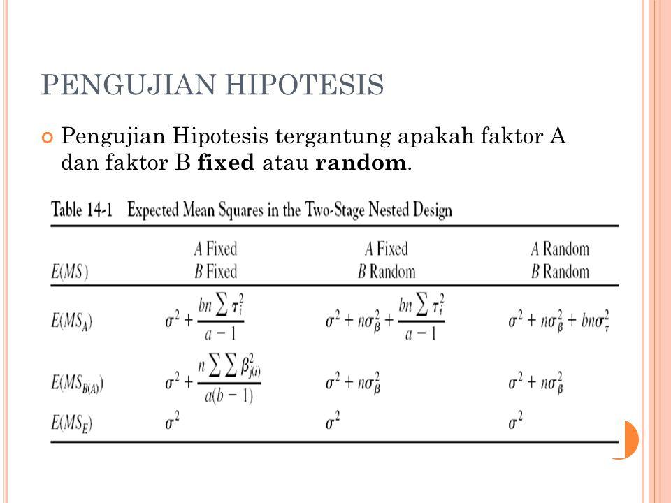 PENGUJIAN HIPOTESIS Pengujian Hipotesis tergantung apakah faktor A dan faktor B fixed atau random.