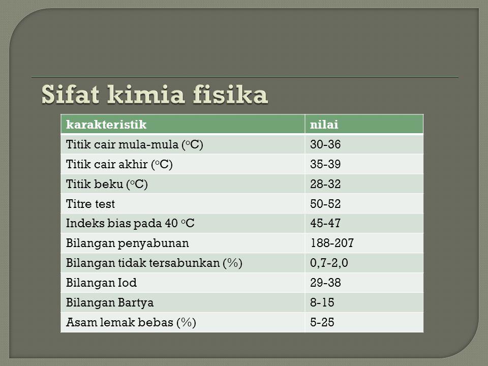 karakteristiknilai Titik cair mula-mula ( o C)30-36 Titik cair akhir ( o C)35-39 Titik beku ( o C)28-32 Titre test50-52 Indeks bias pada 40 o C45-47 Bilangan penyabunan188-207 Bilangan tidak tersabunkan (%)0,7-2,0 Bilangan Iod29-38 Bilangan Bartya8-15 Asam lemak bebas (%)5-25