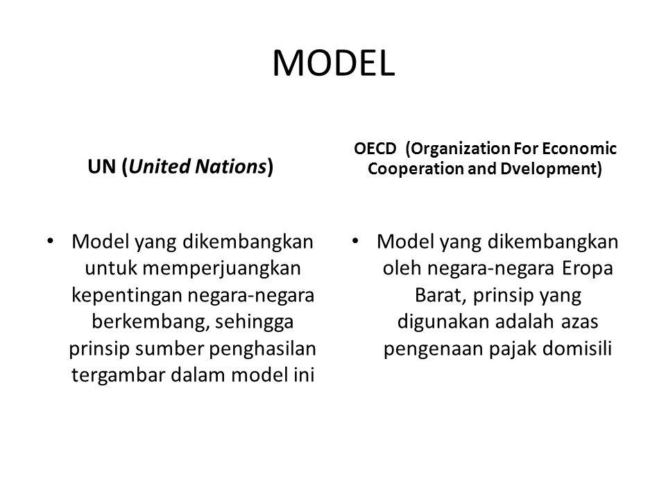 MODEL UN (United Nations) Model yang dikembangkan untuk memperjuangkan kepentingan negara-negara berkembang, sehingga prinsip sumber penghasilan terga