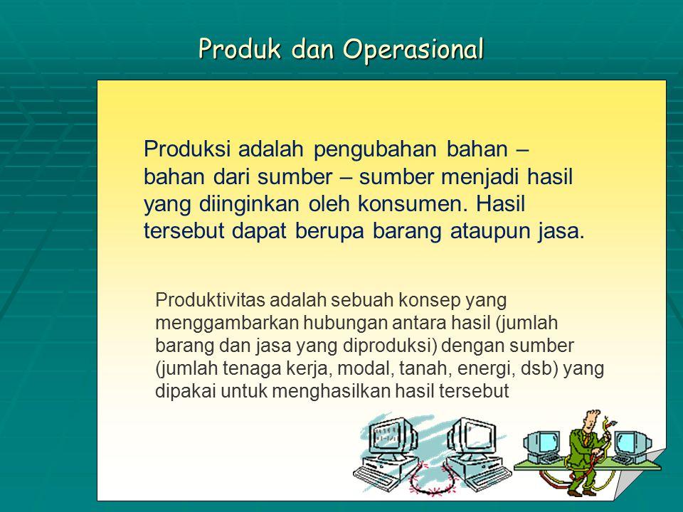 Produk dan Operasional Produksi adalah pengubahan bahan – bahan dari sumber – sumber menjadi hasil yang diinginkan oleh konsumen. Hasil tersebut dapat