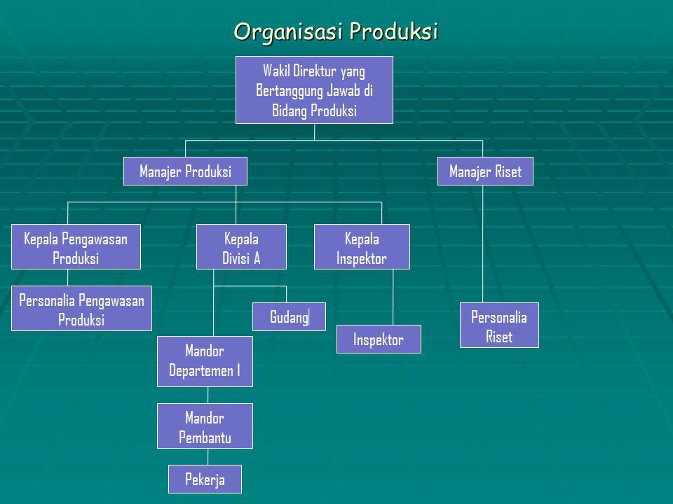 Organisasi Produksi Wakil Direktur yang Bertanggung Jawab di Bidang Produksi Mandor Pembantu Kepala Divisi A Personalia Riset Manajer Produksi Kepala