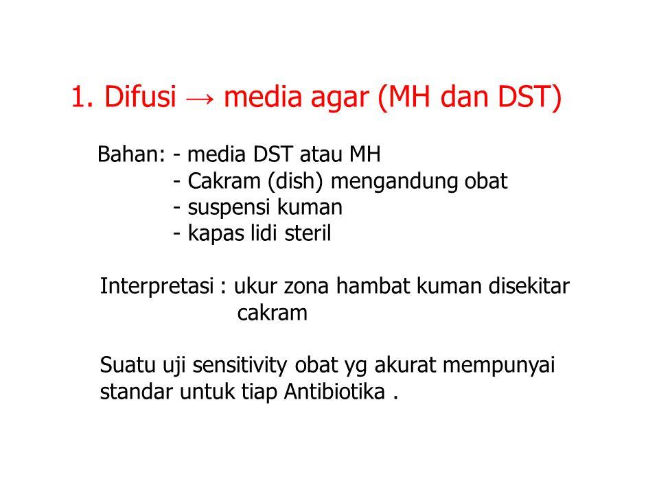 1. Difusi → media agar (MH dan DST) Bahan: - media DST atau MH - Cakram (dish) mengandung obat - suspensi kuman - kapas lidi steril Interpretasi : uku