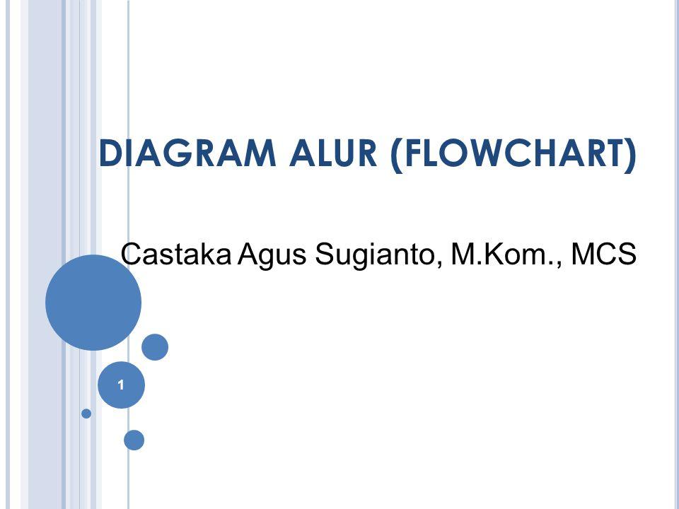 DIAGRAM ALUR (FLOWCHART) Castaka Agus Sugianto, M.Kom., MCS 1