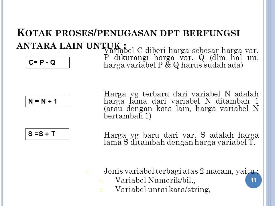 S =S + T K OTAK PROSES / PENUGASAN DPT BERFUNGSI ANTARA LAIN UNTUK : Variabel C diberi harga sebesar harga var.
