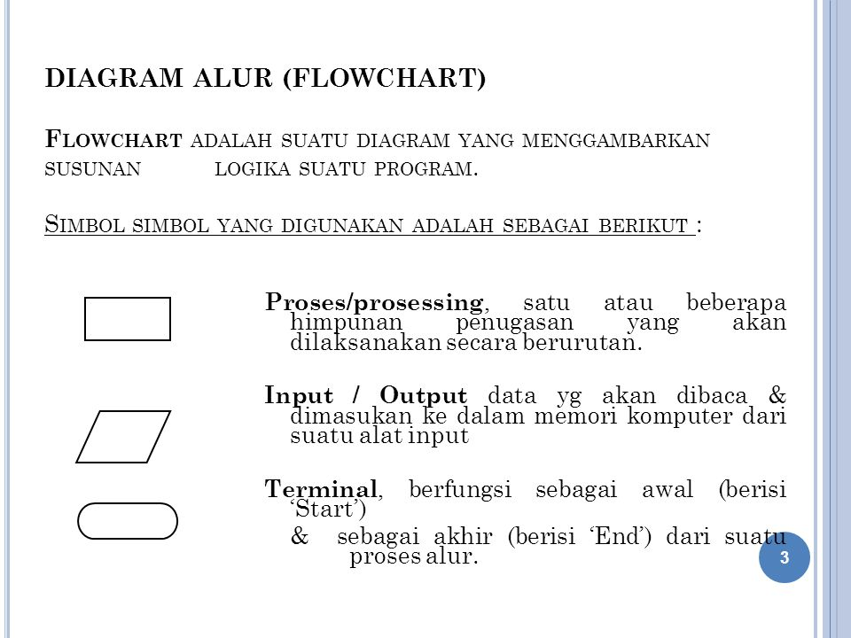 DIAGRAM ALUR (FLOWCHART) F LOWCHART ADALAH SUATU DIAGRAM YANG MENGGAMBARKAN SUSUNAN LOGIKA SUATU PROGRAM.