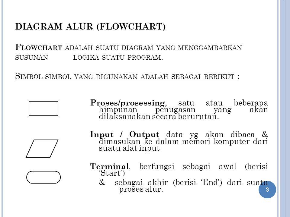Decision (kotak keputusan) berfungsi utk memutuskan arah/percabangan yg diambil sesuai dgn kondisi yg dipenuhi, yaitu Benar/Salah.