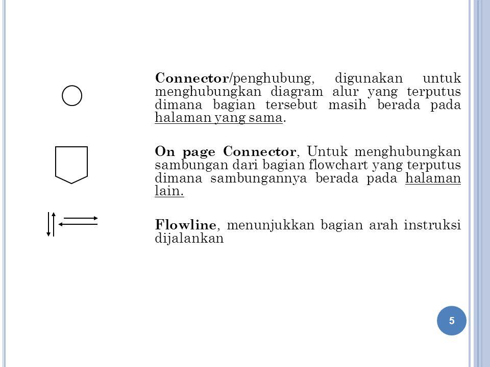 Connector /penghubung, digunakan untuk menghubungkan diagram alur yang terputus dimana bagian tersebut masih berada pada halaman yang sama.