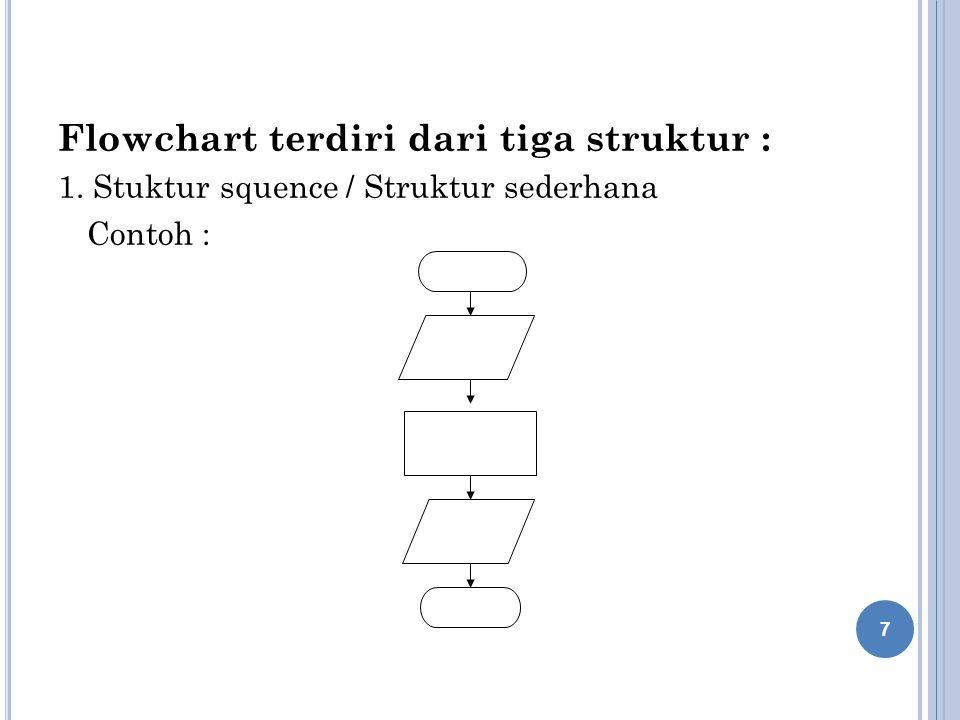 Flowchart terdiri dari tiga struktur : 1. Stuktur squence / Struktur sederhana Contoh : 7