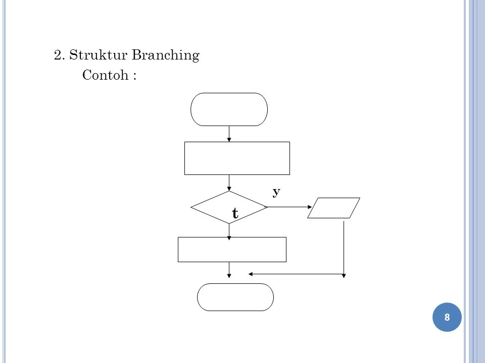 2. Struktur Branching Contoh : y t 8