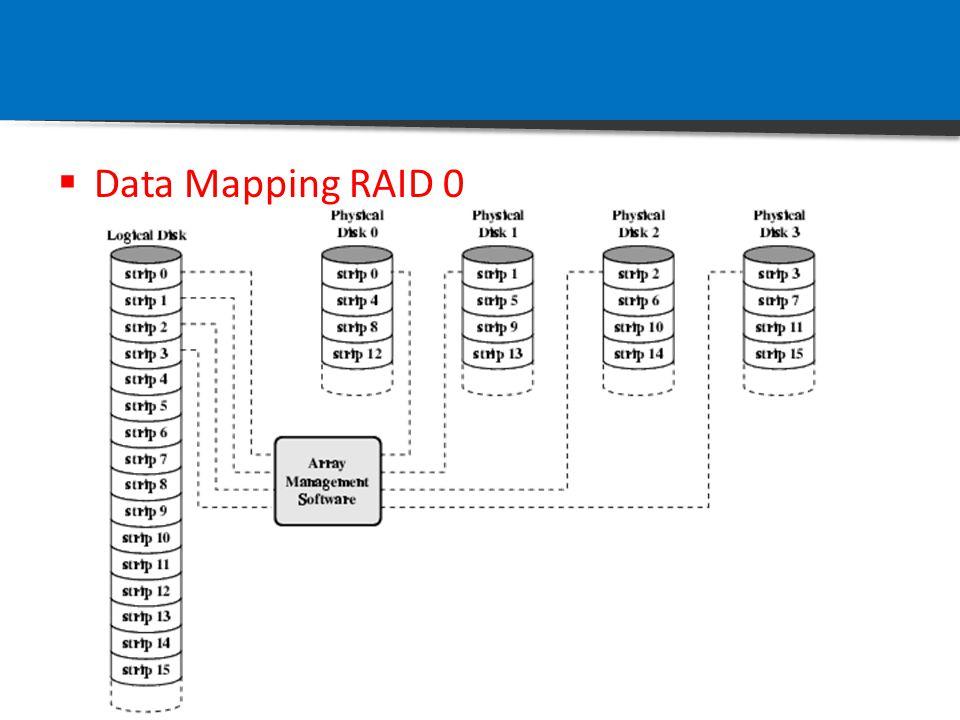 Memori Eksternal RAID-0 -Tidak Memiliki Redundansi – BUKAN RAID YG SEBENARNYA -Data di strip dan disebar ke seluruh disk -Round Robin striping Stripe = set of strips in the same position on disks -Kecepatan Akses Tinggi - Multiple data requests terjadi tdk dalam satu disk - Pencarian data dilakukan secara paralel - Sebuah data secara fisik tersebar terdistribusi pada keseluruhan disk