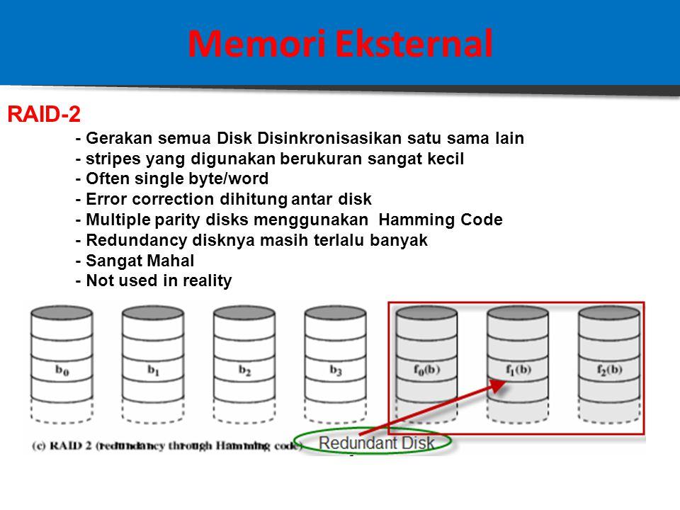 Memori Eksternal RAID-1 -Mirrored Disks, artinya seluruh disk memiliki bayangan duplikatnya masing-masing -Data di – strip ke seluruh disk -Masing-masing data memiliki duplikat pada disk yg lain.