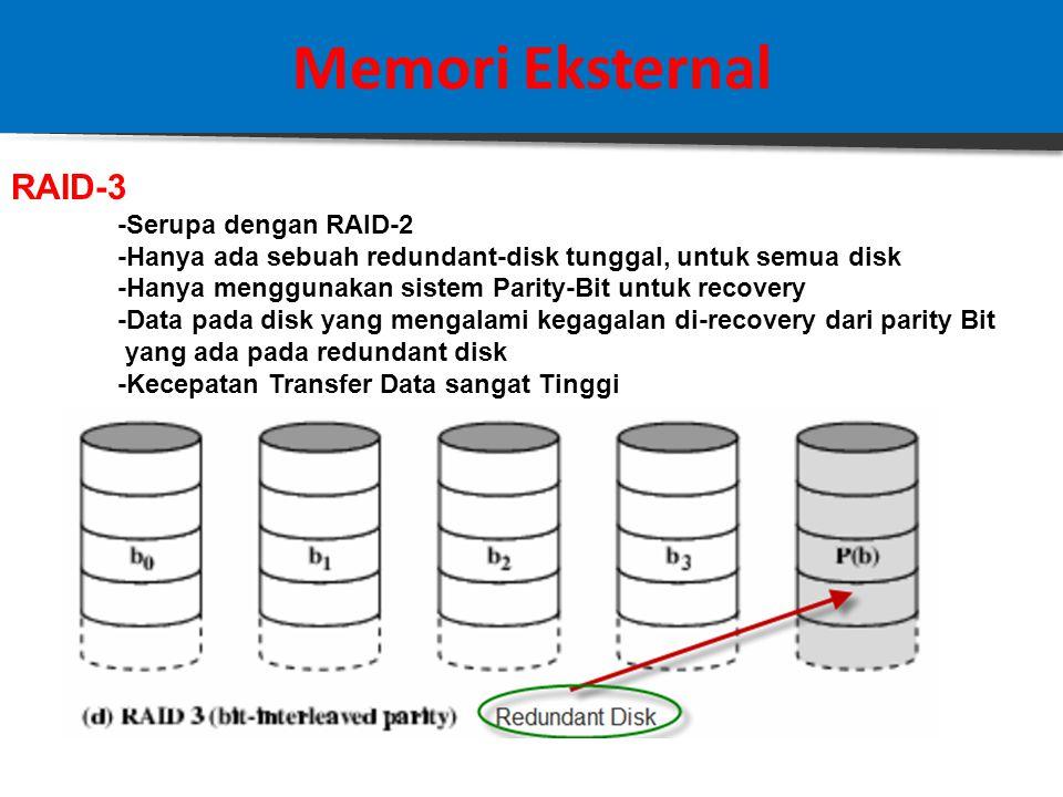 Memori Eksternal RAID-2 - Gerakan semua Disk Disinkronisasikan satu sama lain - stripes yang digunakan berukuran sangat kecil - Often single byte/word - Error correction dihitung antar disk - Multiple parity disks menggunakan Hamming Code - Redundancy disknya masih terlalu banyak - Sangat Mahal - Not used in reality