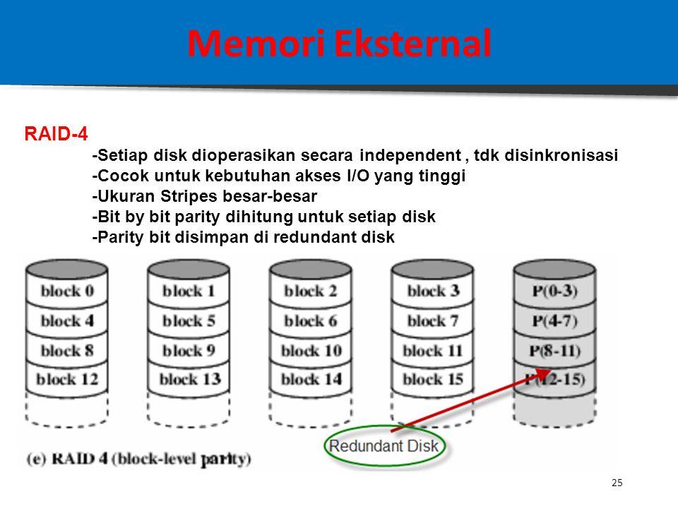 Memori Eksternal RAID-3 -Serupa dengan RAID-2 -Hanya ada sebuah redundant-disk tunggal, untuk semua disk -Hanya menggunakan sistem Parity-Bit untuk recovery -Data pada disk yang mengalami kegagalan di-recovery dari parity Bit yang ada pada redundant disk -Kecepatan Transfer Data sangat Tinggi