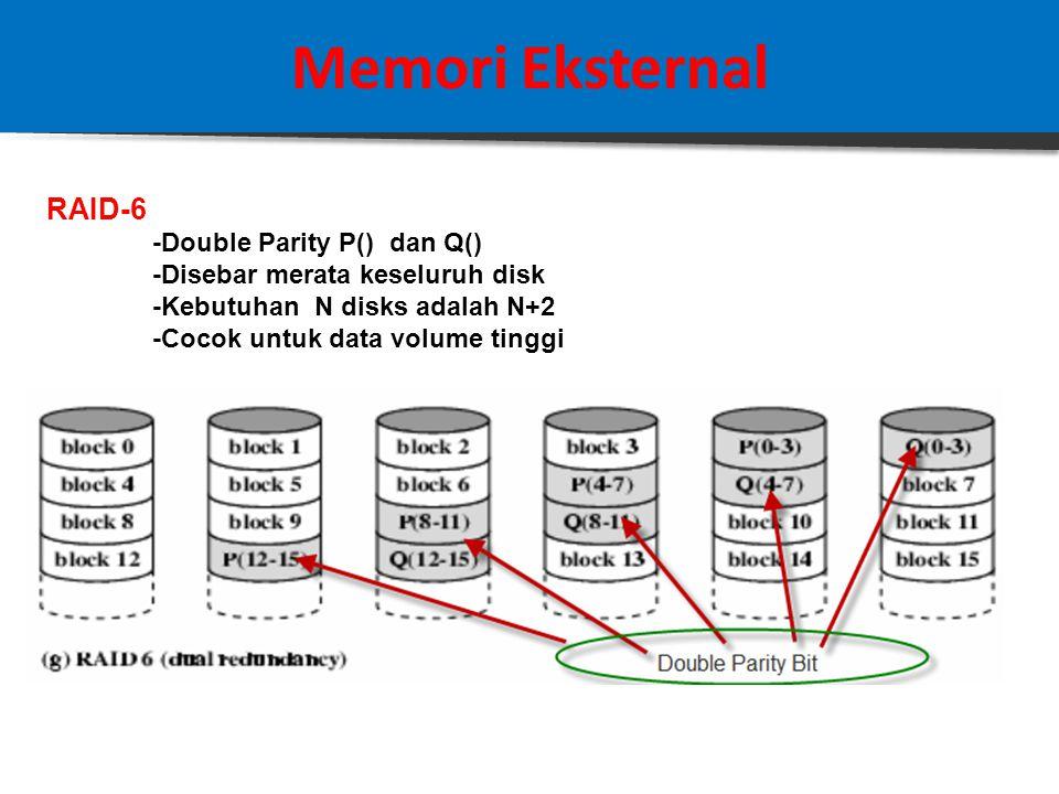 Memori Eksternal RAID-5 -Seperti RAID-4 -Parity bit disebar pada seluruh disk, termasuk redundant disk -Alokasi Parity Bit disusun secara Round robin -Mencegah bottleneck at redundant disk -Umum digunakan untuk network servers