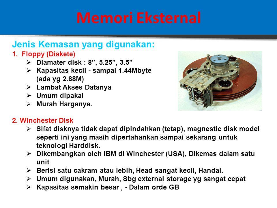 Memori Eksternal  Cara Kerja Memori Eksternal Magnetic Disc