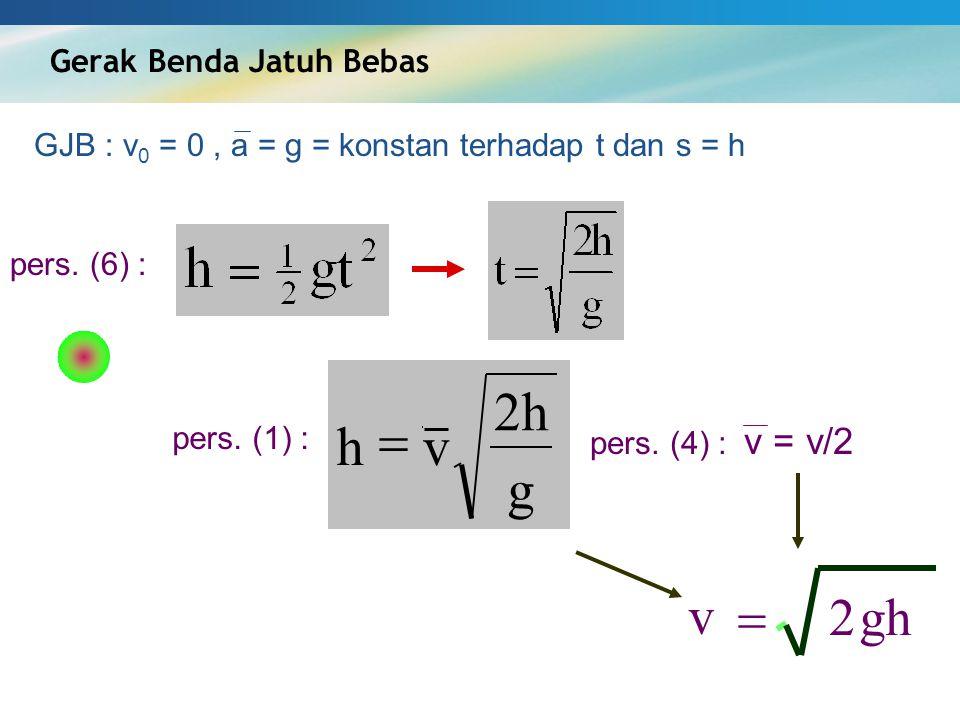 Gerak Benda Jatuh Bebas pers. (6) : pers. (1) : g h2 vh  gh2 v  pers. (4) : v = v/2 GJB : v 0 = 0, a = g = konstan terhadap t dan s = h