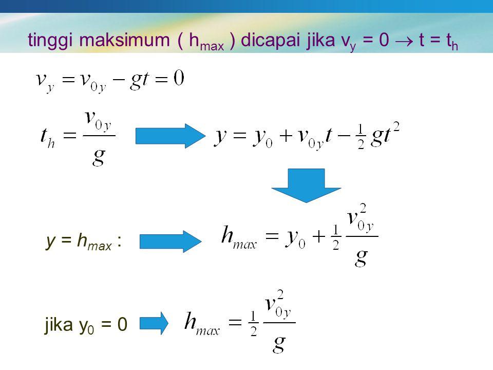 tinggi maksimum ( h max ) dicapai jika v y = 0  t = t h y = h max : jika y 0 = 0