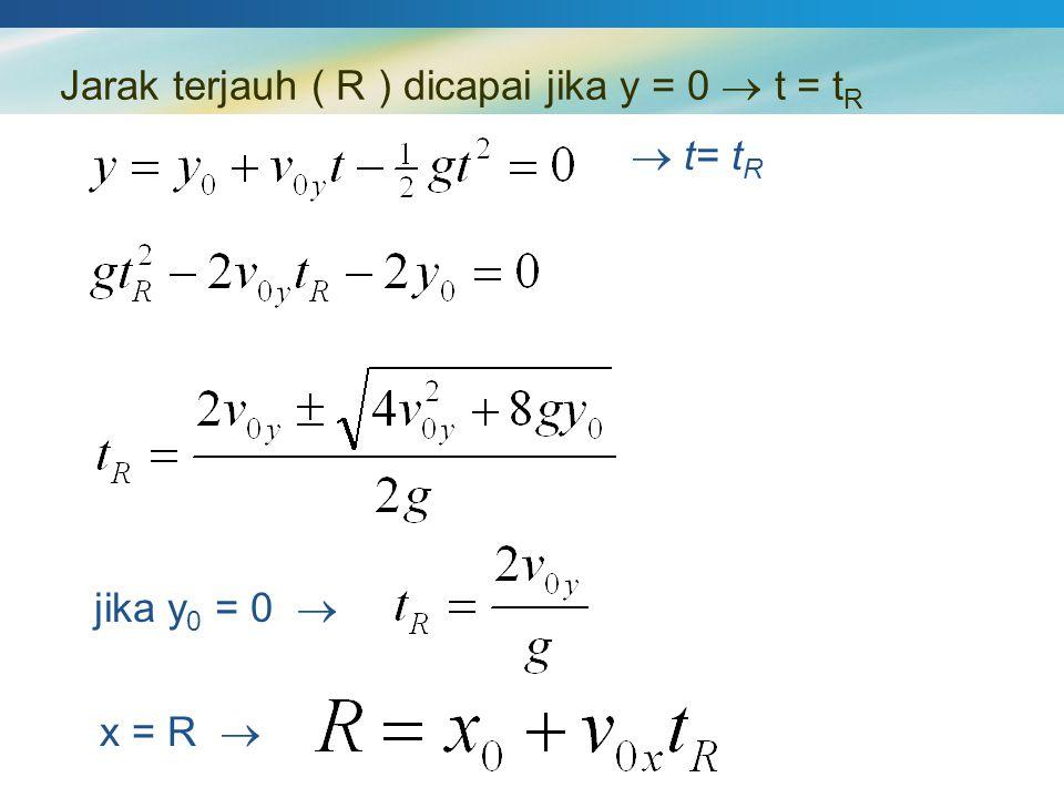 Jarak terjauh ( R ) dicapai jika y = 0  t = t R jika y 0 = 0   t= t R x = R 