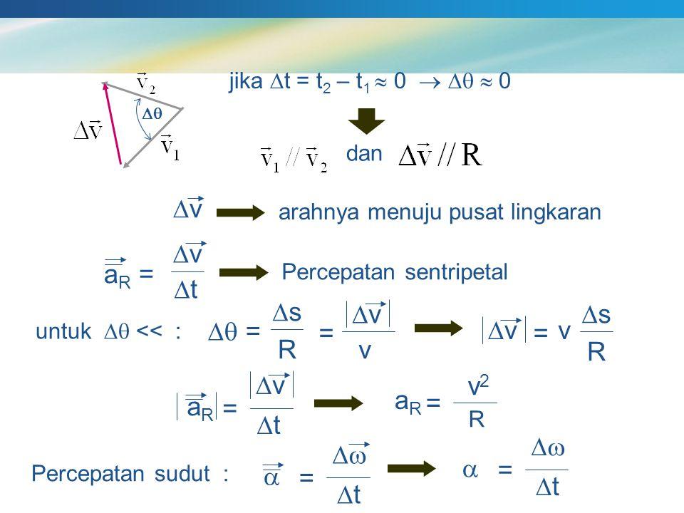 jika  t = t 2 – t 1  0    0 dan vv arahnya menuju pusat lingkaran vv tt a R = Percepatan sentripetal untuk  << : vv v  = ss R = v