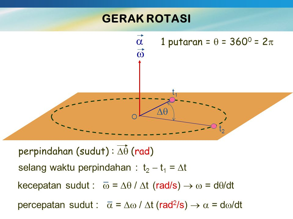 GERAK ROTASI O  t1t1 t2t2 perpindahan (sudut) :  (rad) selang waktu perpindahan : t 2  t 1 =  t   1 putaran =  = 360 0 = 2  percepatan sudut