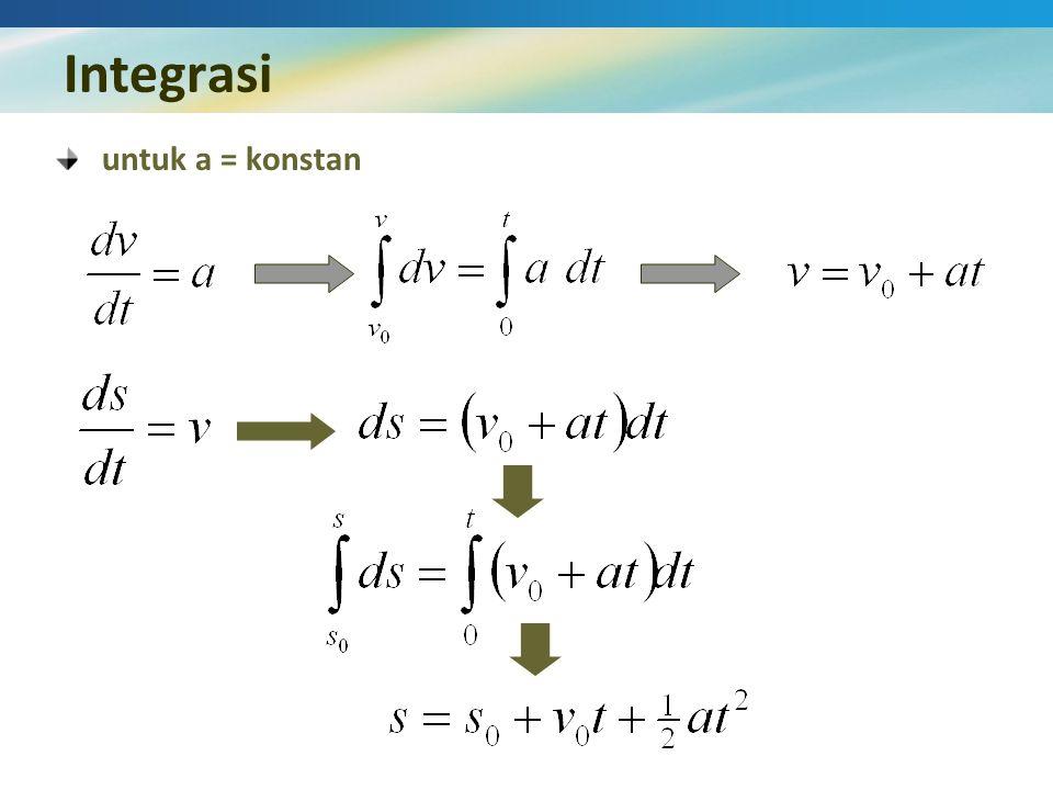 Integrasi untuk a = konstan