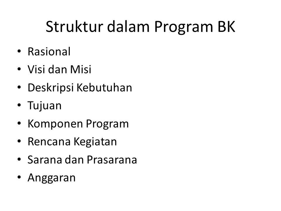 Struktur dalam Program BK Rasional Visi dan Misi Deskripsi Kebutuhan Tujuan Komponen Program Rencana Kegiatan Sarana dan Prasarana Anggaran