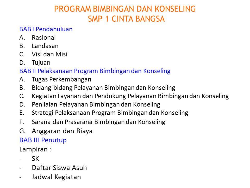 PROGRAM BIMBINGAN DAN KONSELING SMP 1 CINTA BANGSA BAB I Pendahuluan A.Rasional B.Landasan C.Visi dan Misi D.Tujuan BAB II Pelaksanaan Program Bimbing