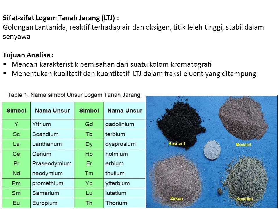 Sifat-sifat Logam Tanah Jarang (LTJ) : Golongan Lantanida, reaktif terhadap air dan oksigen, titik leleh tinggi, stabil dalam senyawa Tujuan Analisa :