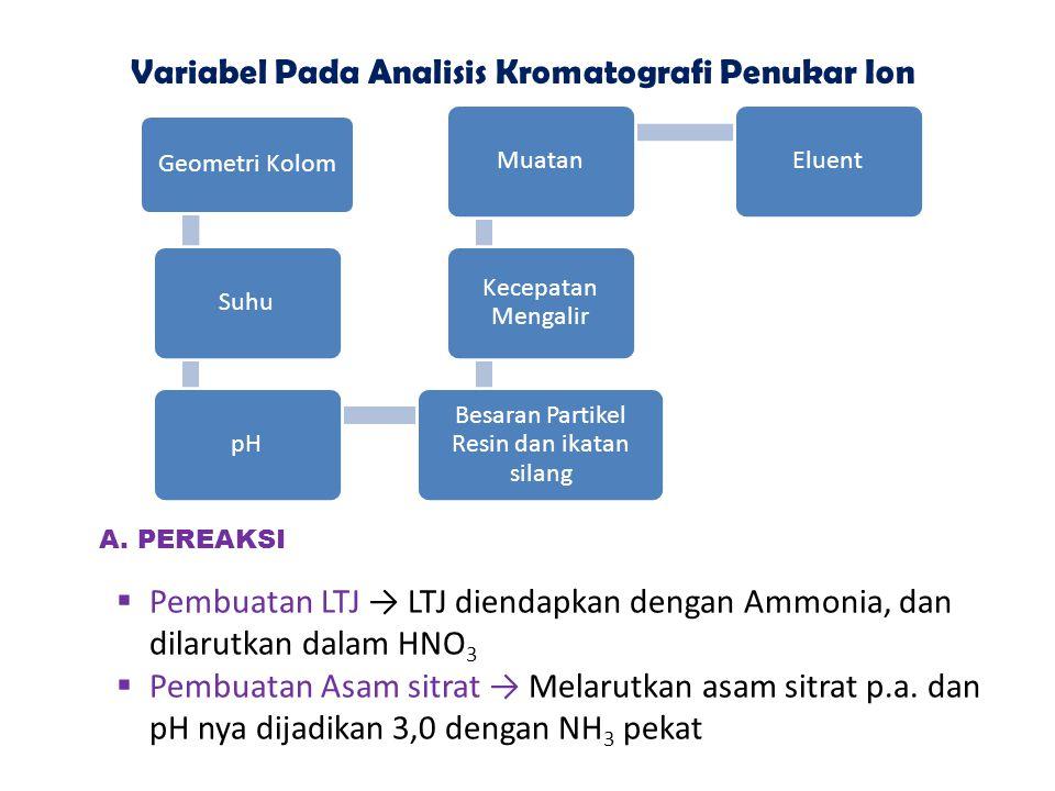 PENGKONDISIAN PERCOBAAN Resin : DOWEX 50 W_X 12 Eluen : asam sitrat 5% pada pH 3,0 Kolom : 20 cm dan ¢ 0,6 cm suhu kamar Resin : DOWEX 50 W_X 12 EIuen : asam sitrat 5% pada pH 3,0 Kolom : 50 cm dan ¢ 1 cm 70 ° C pH dinaikkan dari 3,0 menjadi 4,0 dengan amonia pekat setelah Se keluar (∆ pH = 0,2 setiap 2 jam) Pengkondisian pH