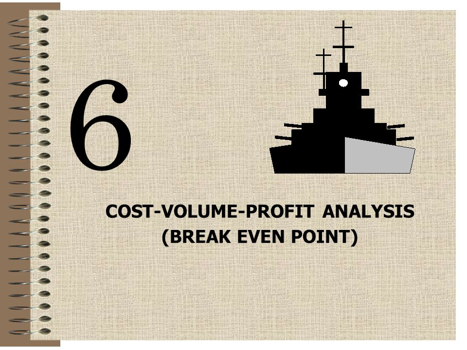 Grafik Cost-Volume-Profit Fixed expenses Units Sold Sales in Dollars Total expenses Total sales Break-evenpointBreak-evenpoint Profit area Loss area