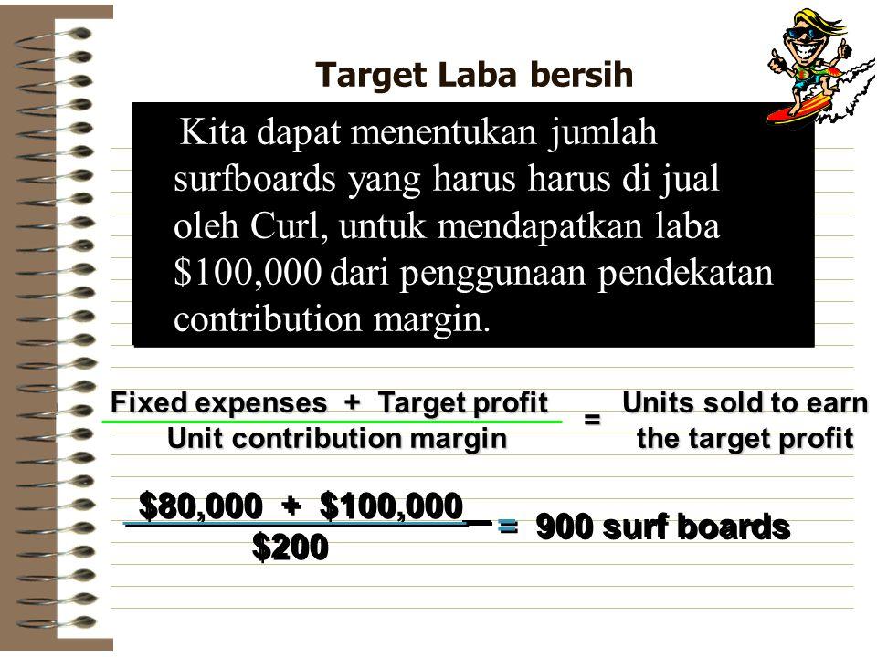 Target Laba bersih Kita dapat menentukan jumlah surfboards yang harus harus di jual oleh Curl, untuk mendapatkan laba $100,000 dari penggunaan pendekatan contribution margin.