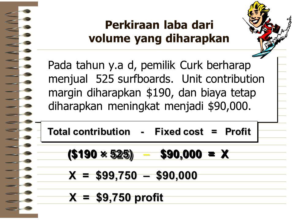 Perkiraan laba dari volume yang diharapkan Pada tahun y.a d, pemilik Curk berharap menjual 525 surfboards. Unit contribution margin diharapkan $190, d