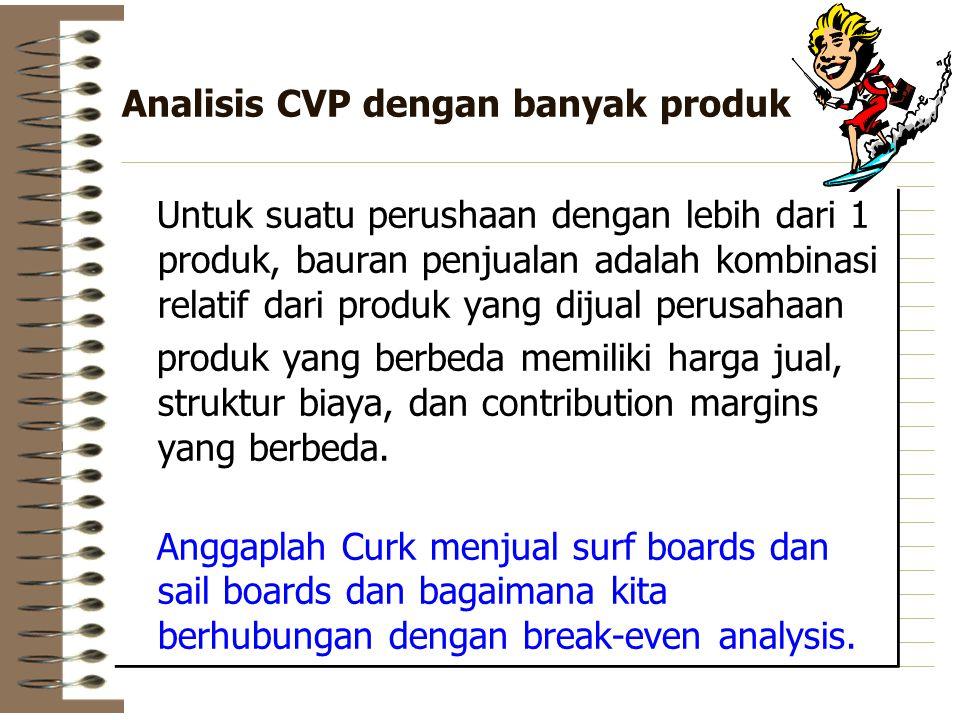 Analisis CVP dengan banyak produk Untuk suatu perushaan dengan lebih dari 1 produk, bauran penjualan adalah kombinasi relatif dari produk yang dijual perusahaan produk yang berbeda memiliki harga jual, struktur biaya, dan contribution margins yang berbeda.